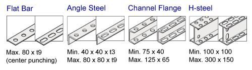 Kích thước vât liệu cho máy đột lỗ HPC-N209W, HPC-N209WDF