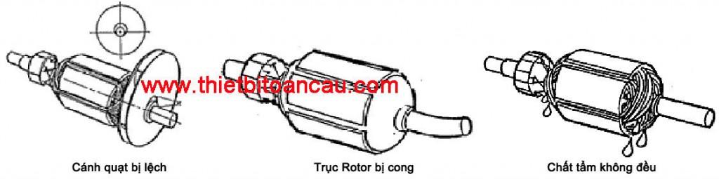 Nguyên nhân Rotor máy khoan từ mất cân bằng