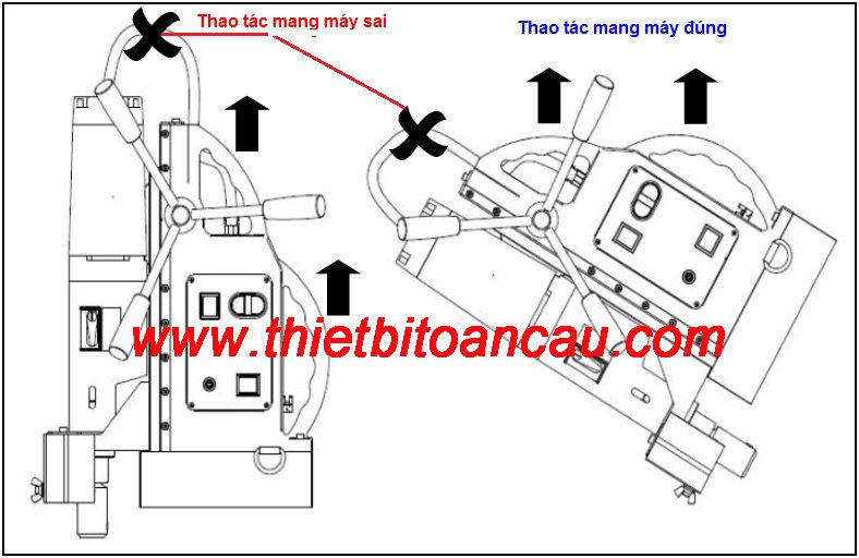 Cách mang xách máy