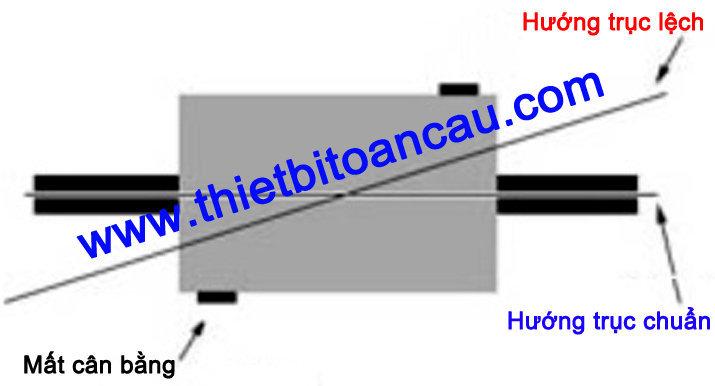 Rotor máy khoan từ mất cân bằng